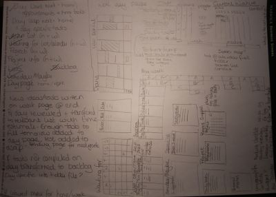 The sections and possible layout of my organiser