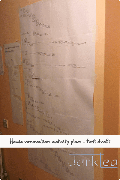 Papers on the wall showing the house renovation plan